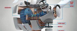 General Electric desarrolla palas de tela para aerogeneradores