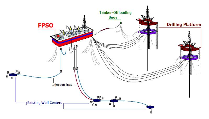 800px-fpso_diagram.png