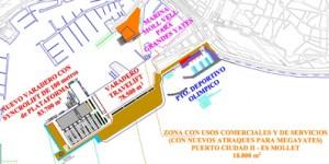 Estudio sobre el puerto de Palma de Mallorca