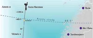 481 km de gasoducto submarino cruzarán el Círculo Polar Ártico