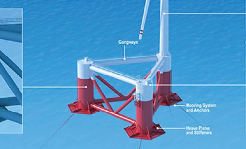 Comparative Analysis Review on Floating Offshore Wind Foundations (FOWF)