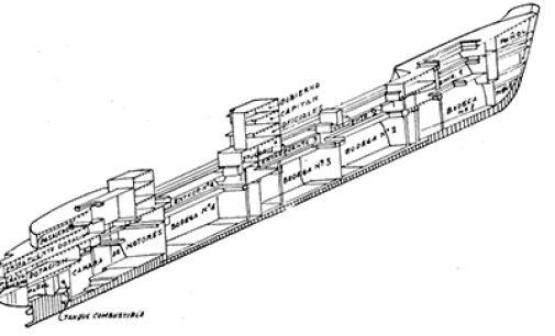 Construcción de buques de carga