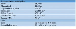 caracteristicas_primer_buque_grua_GNL