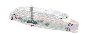 Crucero polar híbrido
