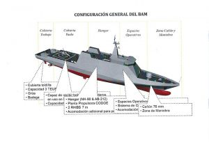 infografia_BAM_Audaz_2