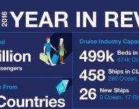 ¡28,5 millones de cruceristas para 2017!