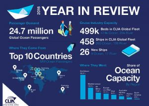 CLIA_YearInReview_Infog_2016_FINAL