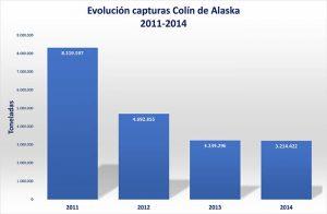 Colin_de_Alaska