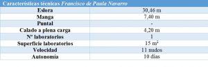 caracteristicas_francisco_de_paula