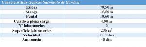 caracteristicas_tecnicas_Sarmiento_de_Gamboa