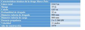 caracteristicas_tecnicas_draga_marco_polo
