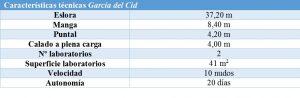 caracteristicas_tecnicas_garcia_del_cid