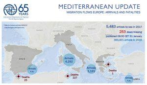 infografia_migracion