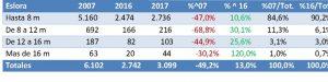 mercado_nautico_primer_semestre_2017_España