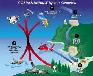 nuevo_sistema_satelite_singapur