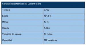 Caracteristicas_tecnicas_Celebrity_Flora