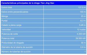 Caracteristicas_tecnicas_Tian_Jing_Hao