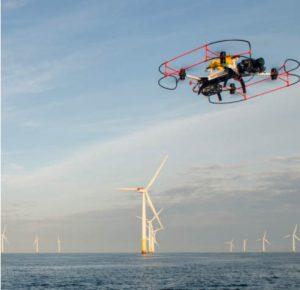 drones eolica