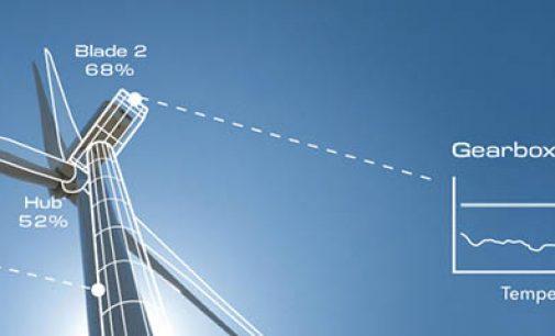 DNV GL lanza su digital twin para aerogeneradores