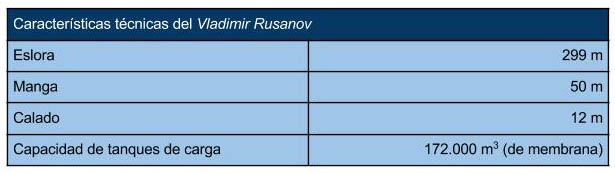 Caracteristicas_tecnicas_Vladimir_Rusanov