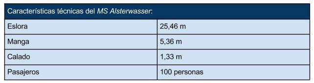 caracteristicas_tecnicas_Alsterwasser