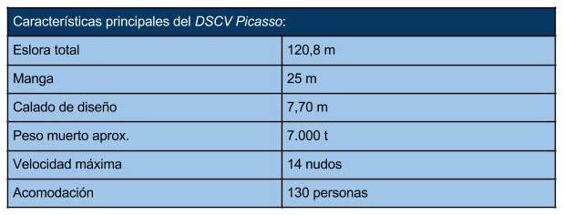 caracteristicas_tecnicas_buque_de_apoyo_submarino_Picasso