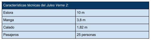 caracteristicas_tecnicas_jules_verne_2