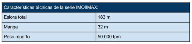 caracteristicas_principales_serie_imoiimax