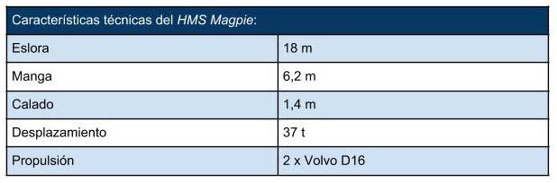 características_tecnicas_HMS_Magpie