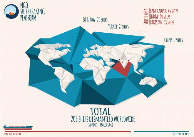 mapa_desguaces_buques