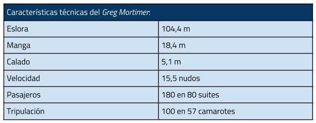 caracteristicas_tecnicas_greg_mortimer