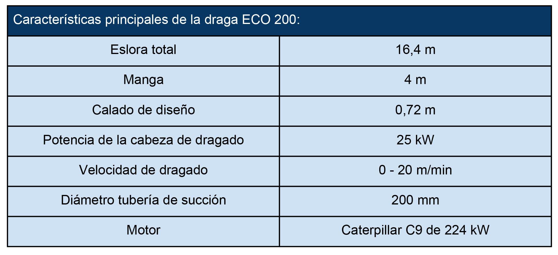 caracteristicas_draga_eco_200