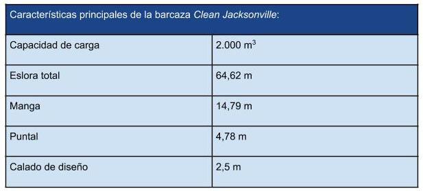 caracteristicas_principales_barcaza_clean_jacksonville