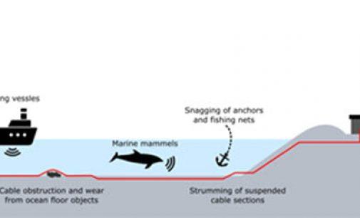Sistema de monitorización de cable submarino probado en EMEC