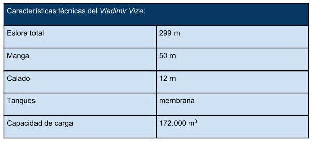 Vladimir_Vize_vessel
