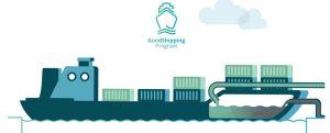 Desarrollan un nuevo biocombustible marino que apenas emite sulfuros