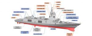 El Gobierno aprueba la construcción de las fragatas F-110 para Navantia