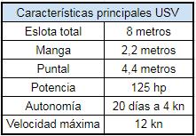 Firmado_nuevo_USV_mayor_compañía_pesquera_Perú_2
