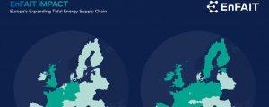 El proyecto europeo EnFAIT informa de la reducción de costes de la energía mareomotriz