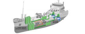 Kawasaki suministrará el sistema de propulsión eléctrica de los buques de las 5e