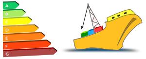 Tres proyectos europeos para mejorar la eficiencia energética del sector naval